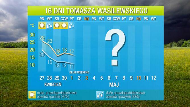 Prognoza pogody na 16 dni: <br />maleją szanse na ciepłą majówkę